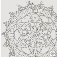 Gráficos de Mandalas - Crochê